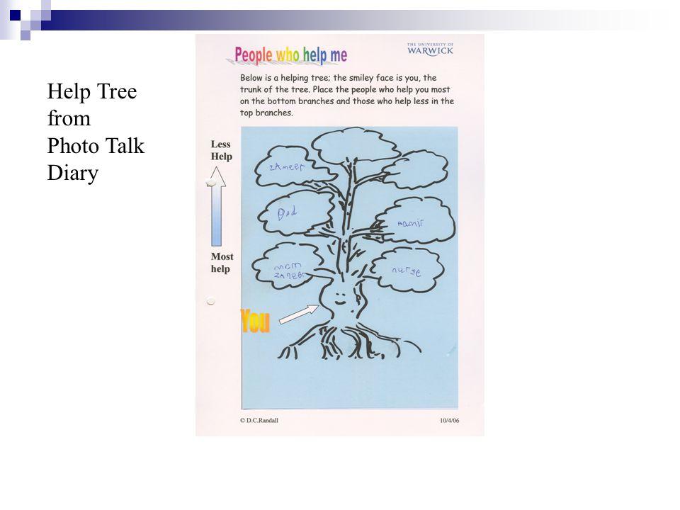 Help Tree from Photo Talk Diary