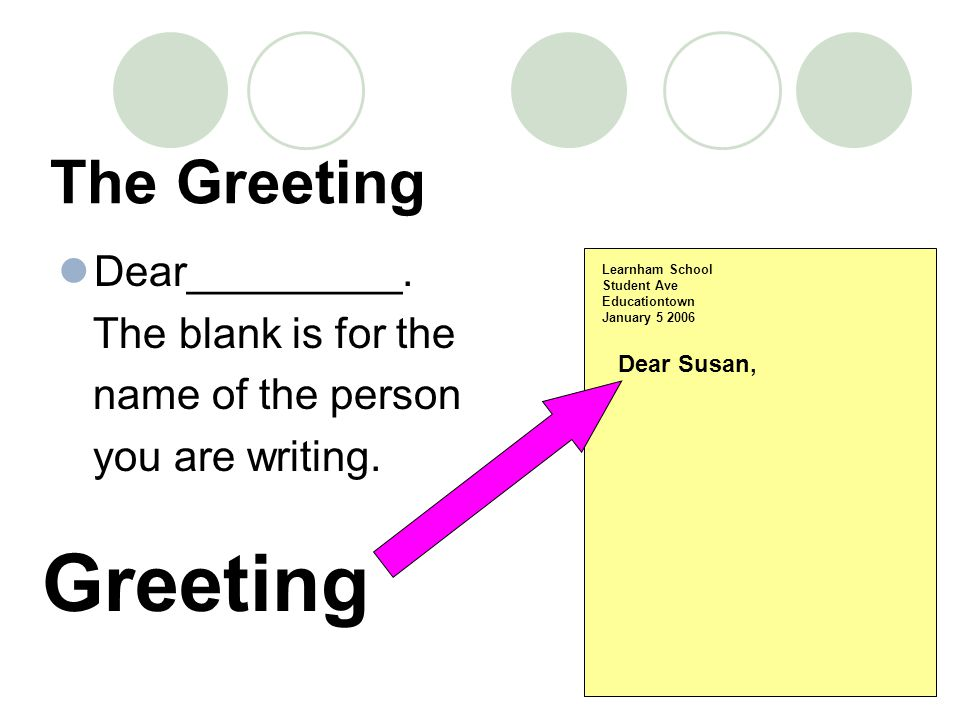 The Greeting Dear_________. The blank is for the name of the person you are writing. Greeting Dear Susan, Learnham School Student Ave Educationtown Ja