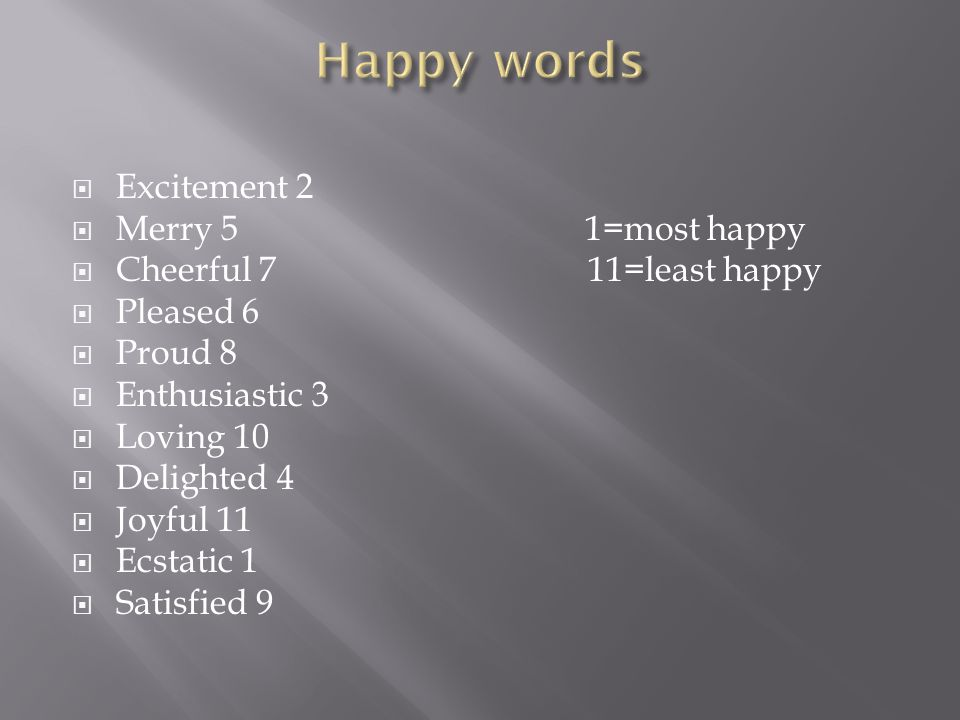  Excitement 2  Merry 5 1=most happy  Cheerful 7 11=least happy  Pleased 6  Proud 8  Enthusiastic 3  Loving 10  Delighted 4  Joyful 11  Ecsta