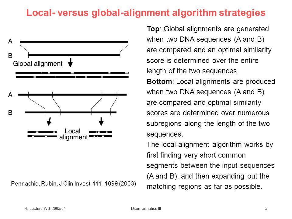 4.Lecture WS 2003/04Bioinformatics III24 Constructing a Suffix Tree CACATAG$ Suffixes: 1.