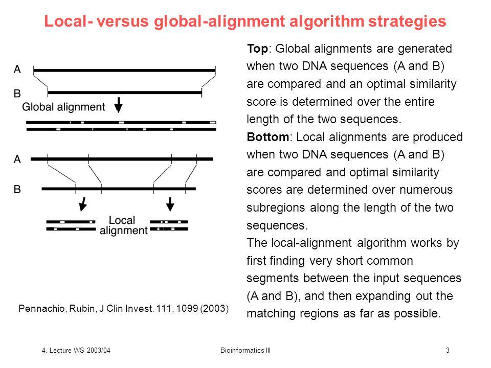 4.Lecture WS 2003/04Bioinformatics III4 useful websites Pennachio, Rubin, J Clin Invest.