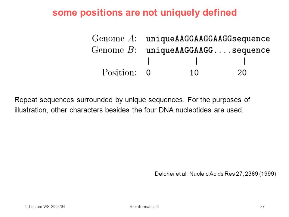 4. Lecture WS 2003/04Bioinformatics III37 some positions are not uniquely defined Delcher et al.