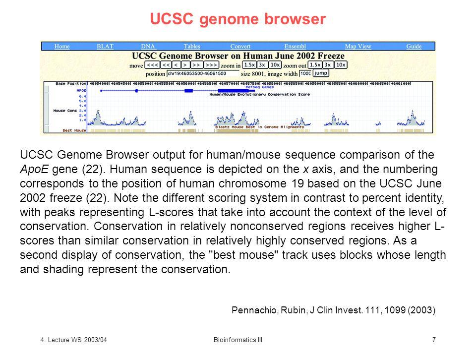 4. Lecture WS 2003/04Bioinformatics III7 UCSC genome browser Pennachio, Rubin, J Clin Invest.