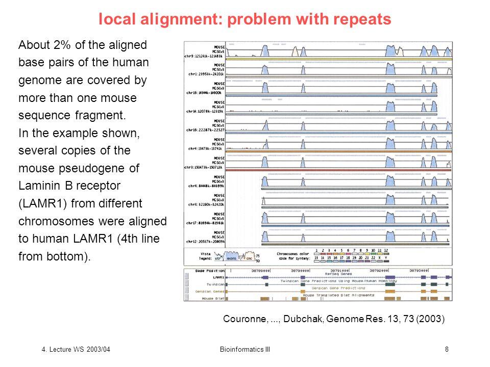 4.Lecture WS 2003/04Bioinformatics III39 Example: alignment of 2 micoorganisms Delcher et al.