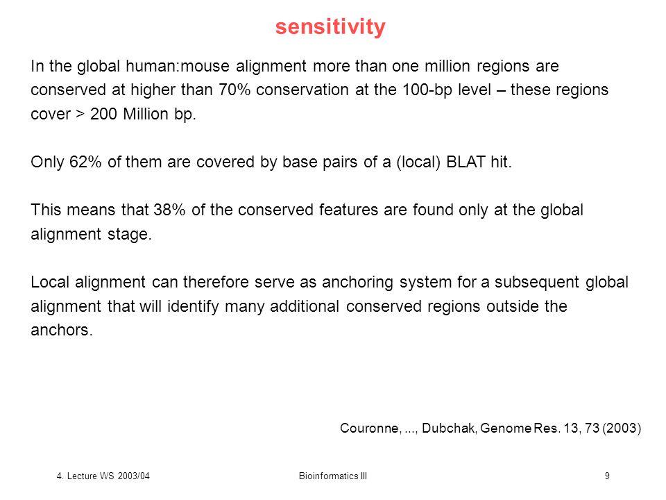 4.Lecture WS 2003/04Bioinformatics III40 Example: alignment human:mouse Delcher et al.