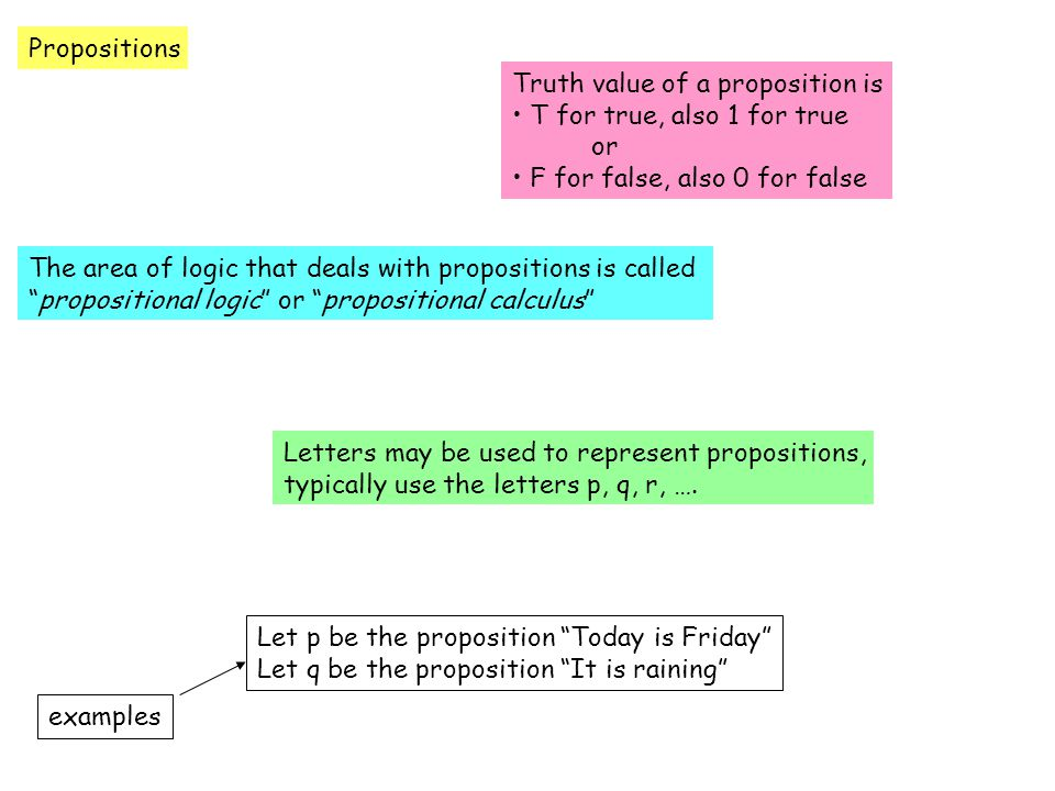 Propositions Truth value of a proposition is T for true, also 1 for true or F for false, also 0 for false The area of logic that deals with propositions is called propositional logic or propositional calculus Letters may be used to represent propositions, typically use the letters p, q, r, ….
