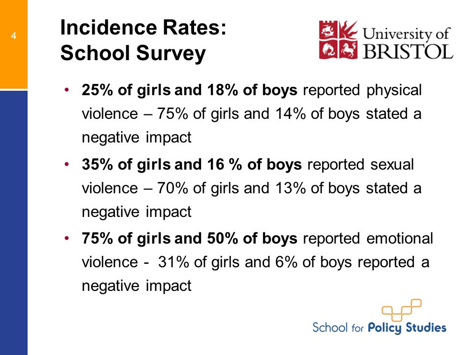 4 Incidence Rates: School Survey 25% of girls and 18% of boys reported physical violence – 75% of girls and 14% of boys stated a negative impact 35% of girls and 16 % of boys reported sexual violence – 70% of girls and 13% of boys stated a negative impact 75% of girls and 50% of boys reported emotional violence - 31% of girls and 6% of boys reported a negative impact