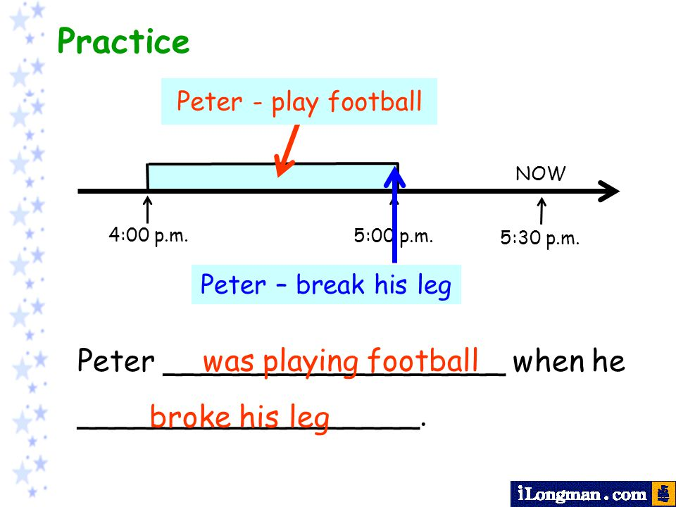 Practice NOW 4:00 p.m. 5:30 p.m. 5:00 p.m. Peter __________________ when he __________________. Peter - play football Peter – break his leg was playin