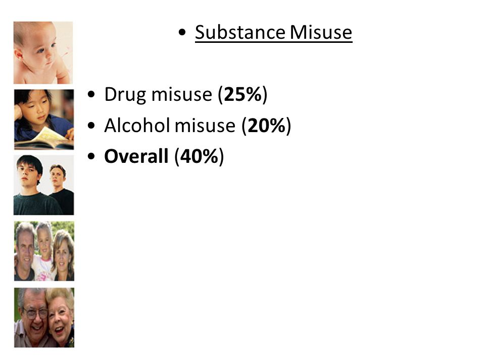 Substance Misuse Drug misuse (25%) Alcohol misuse (20%) Overall (40%)
