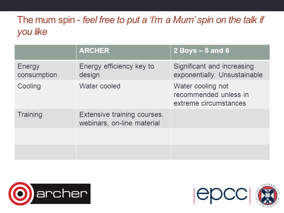 The mum spin - feel free to put a 'I'm a Mum' spin on the talk if you like ARCHER2 Boys – 5 and 6 Energy consumption Energy efficiency key to design S