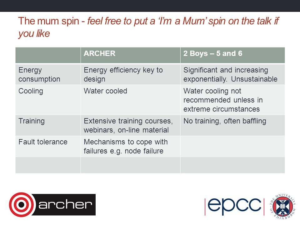 The mum spin - feel free to put a 'I'm a Mum' spin on the talk if you like ARCHER2 Boys – 5 and 6 Energy consumption Energy efficiency key to design Significant and increasing exponentially.