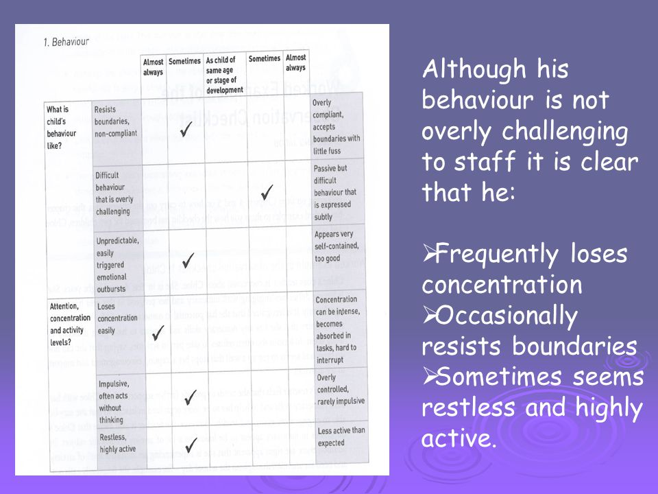 Although his behaviour is not overly challenging to staff it is clear that he:  Frequently loses concentration  Occasionally resists boundaries  So