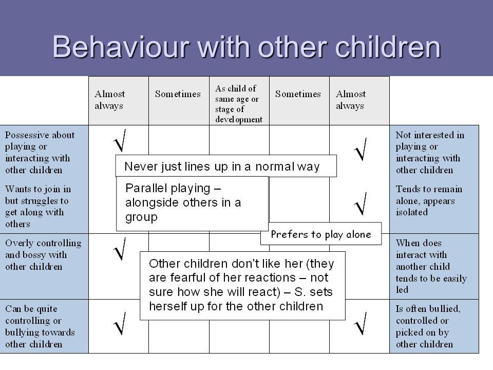 Behaviour with other children