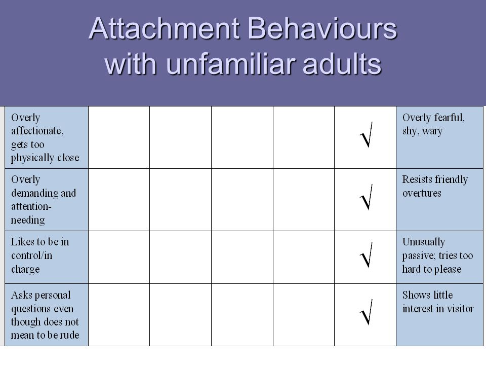 Attachment Behaviours with unfamiliar adults