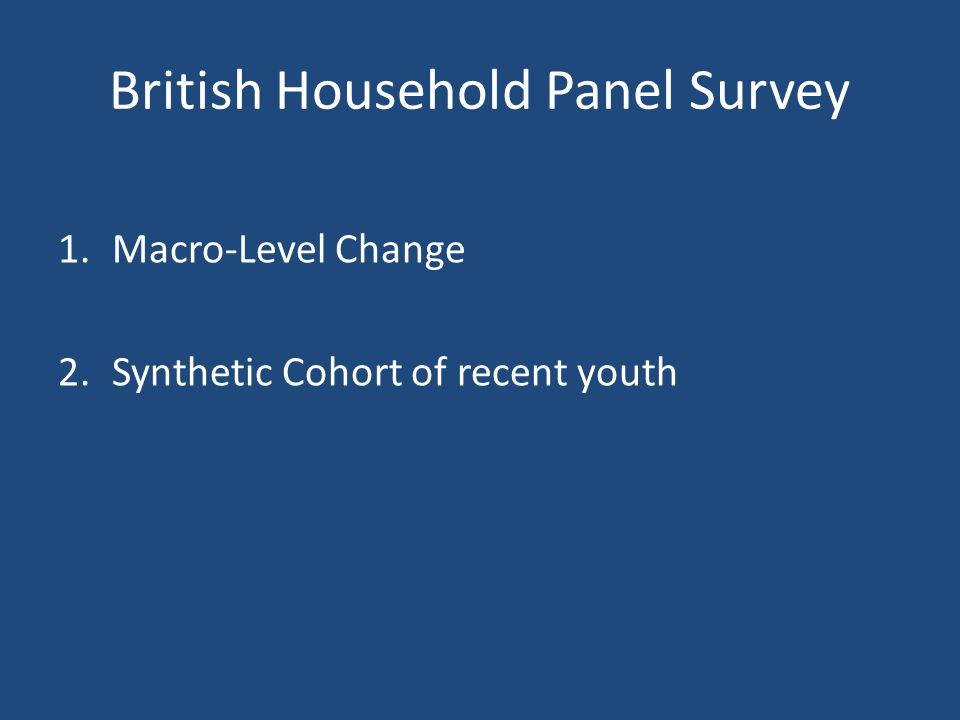 British Household Panel Survey 1.Macro-Level Change 2.Synthetic Cohort of recent youth