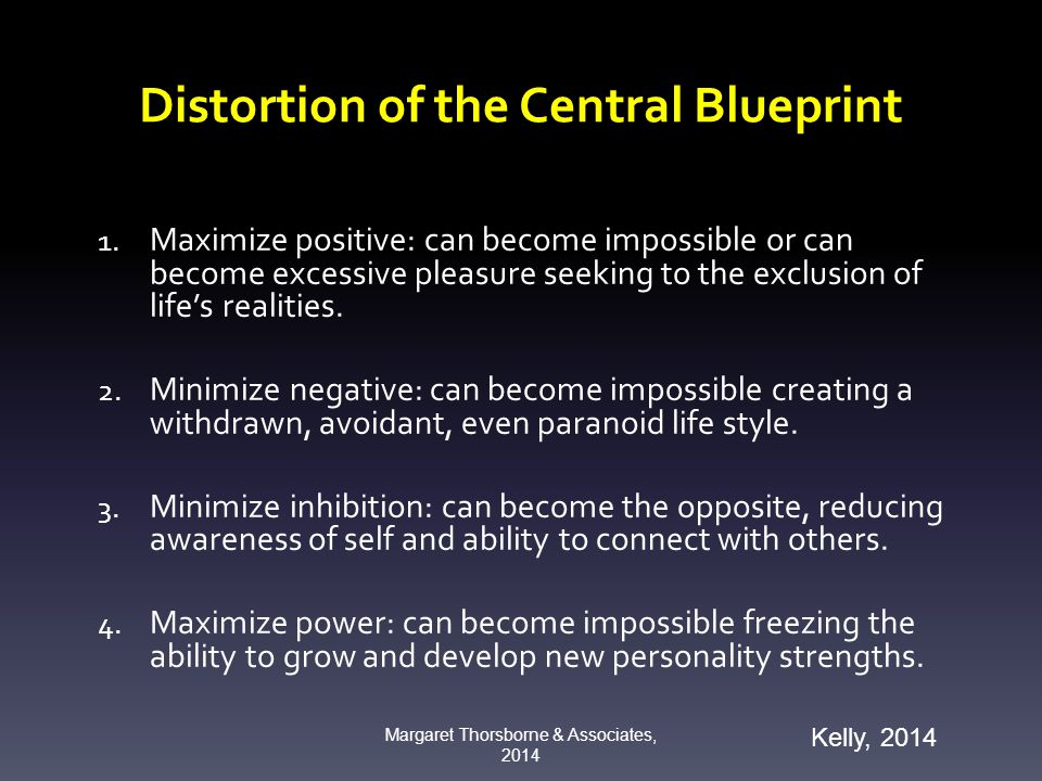1. Maximize positive: can become impossible or can become excessive pleasure seeking to the exclusion of life's realities. 2. Minimize negative: can b