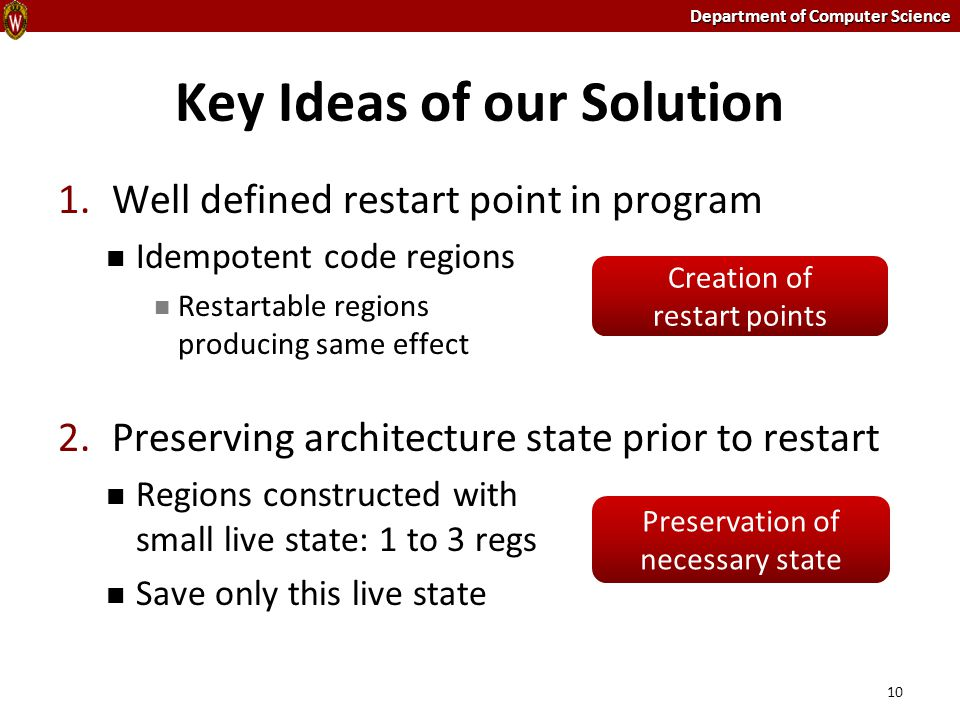 Department of Computer Science Key Ideas of our Solution 10 1.Well defined restart point in program Idempotent code regions Restartable regions produc