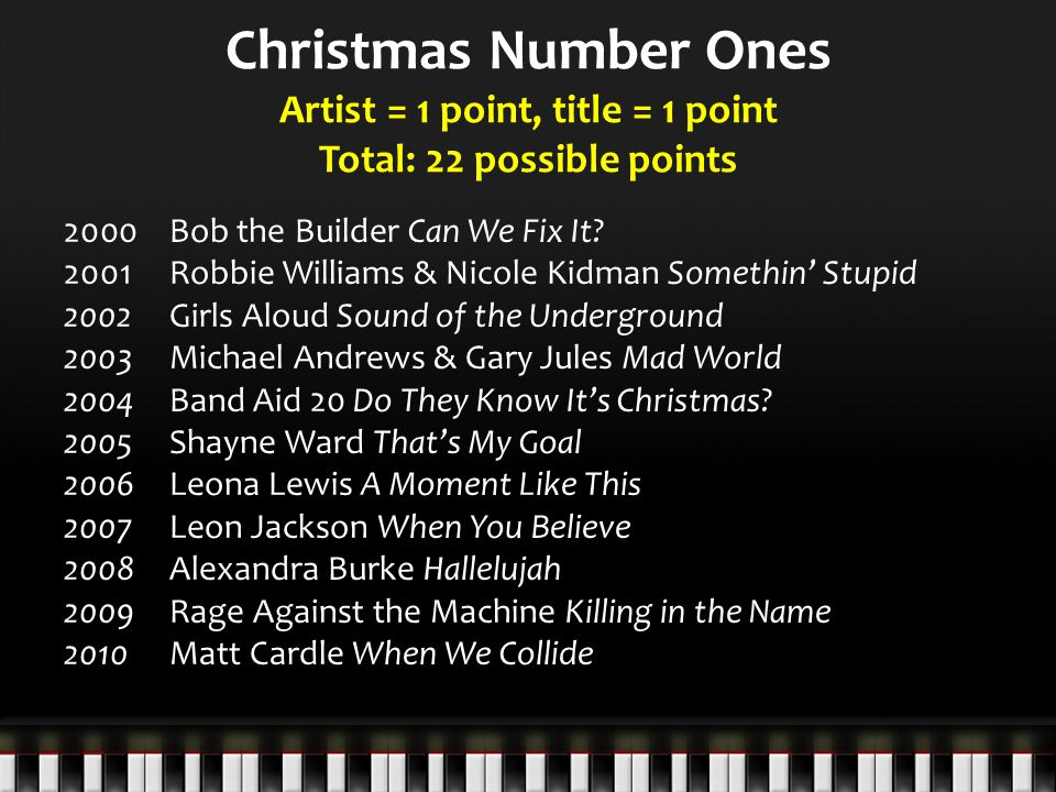 Christmas Number Ones Artist = 1 point, title = 1 point Total: 22 possible points 2000 Bob the Builder Can We Fix It.