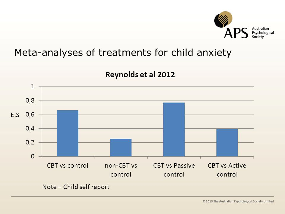 Meta-analyses of treatments for child anxiety Note – Child self report E.S