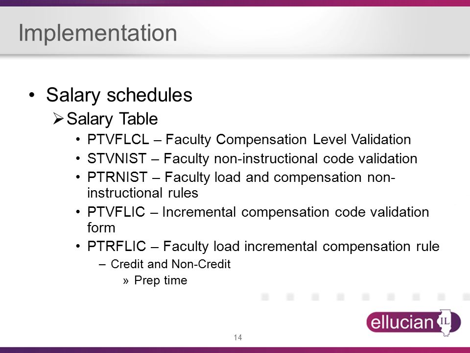 14 Implementation Salary schedules  Salary Table PTVFLCL – Faculty Compensation Level Validation STVNIST – Faculty non-instructional code validation PTRNIST – Faculty load and compensation non- instructional rules PTVFLIC – Incremental compensation code validation form PTRFLIC – Faculty load incremental compensation rule –Credit and Non-Credit »Prep time