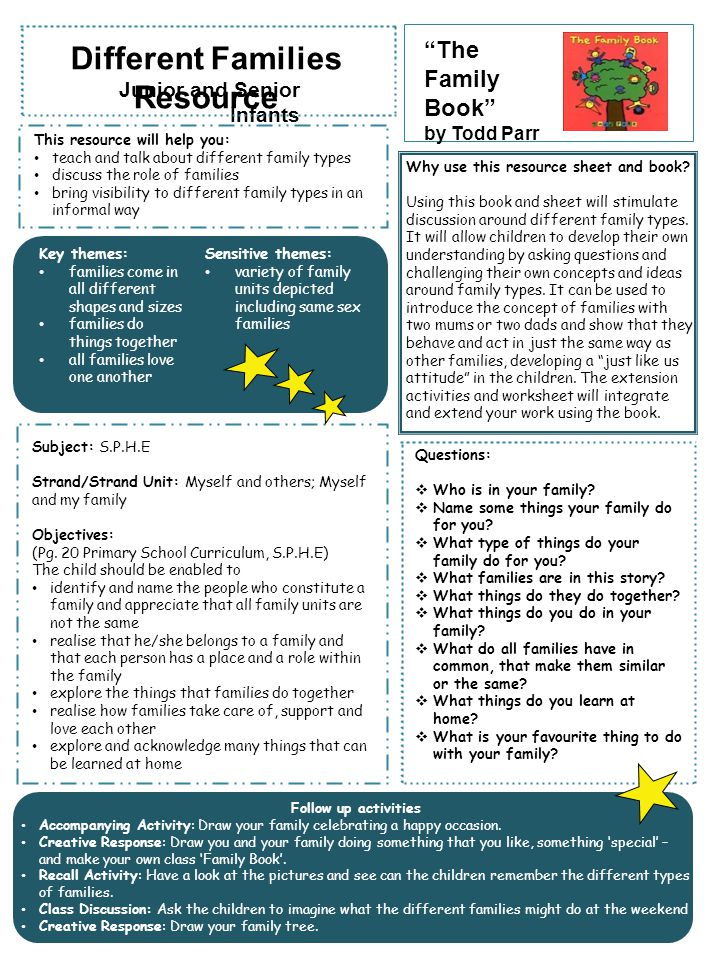 Junior and Senior Infants Different Families Resource The Family Book by Todd Parr This resource will help you: teach and talk about different family types discuss the role of families bring visibility to different family types in an informal way Why use this resource sheet and book.