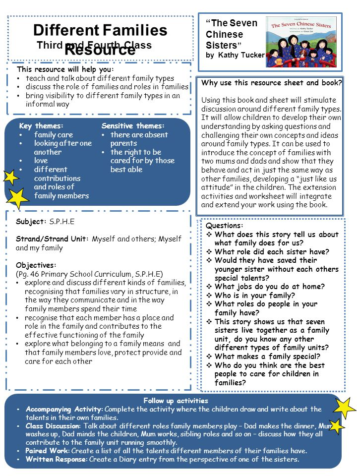 Third and Fourth Class Different Families Resource The Seven Chinese Sisters by Kathy Tucker This resource will help you: teach and talk about different family types discuss the role of families and roles in families bring visibility to different family types in an informal way Why use this resource sheet and book.