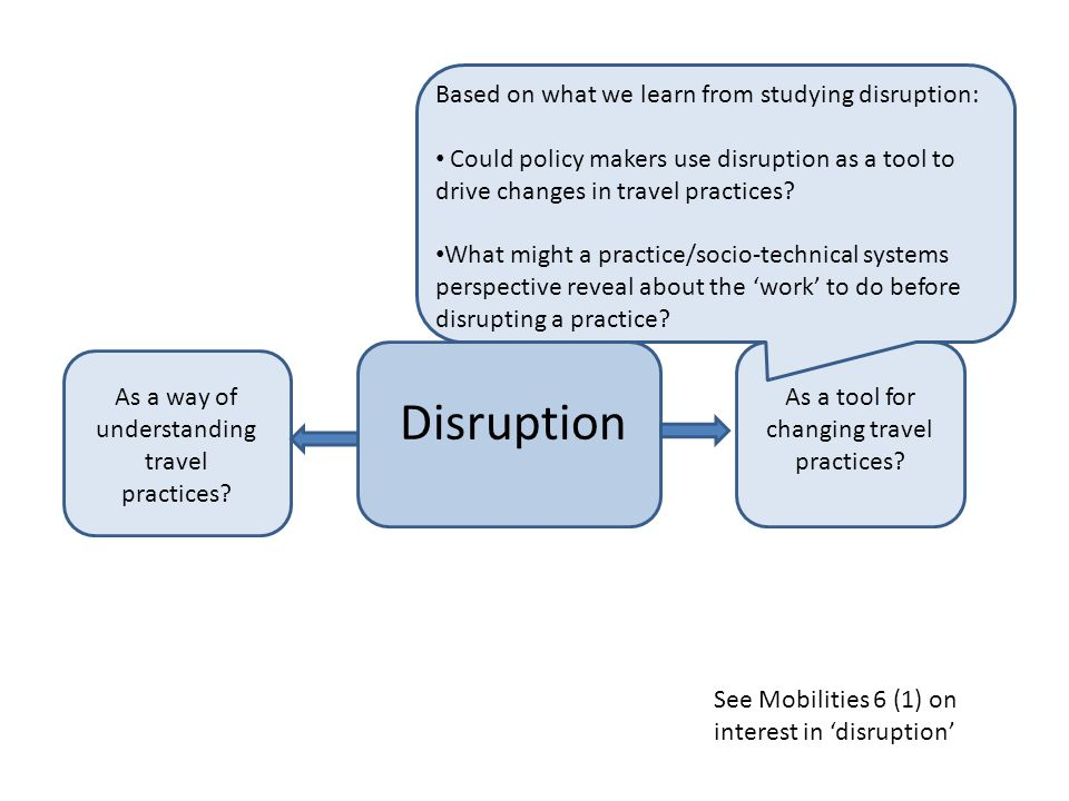 Disruption As a way of understanding travel practices.