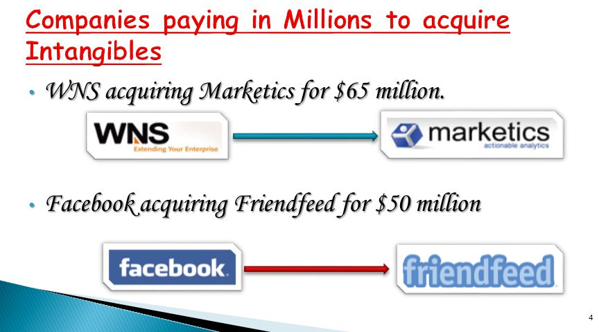 WNS acquiring Marketics for $65 million.WNS acquiring Marketics for $65 million.
