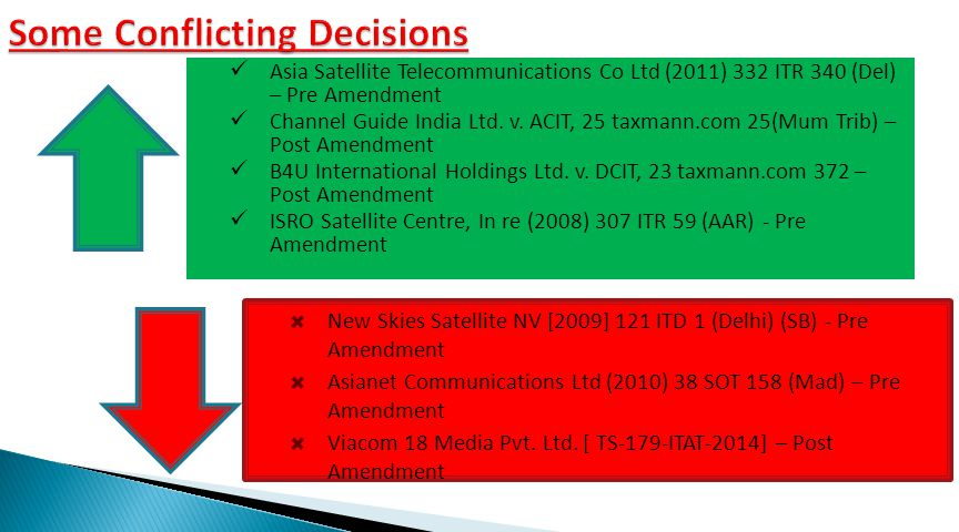 Asia Satellite Telecommunications Co Ltd (2011) 332 ITR 340 (Del) – Pre Amendment Channel Guide India Ltd.