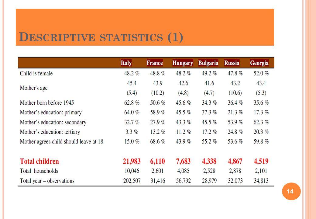 D ESCRIPTIVE STATISTICS (1) 14