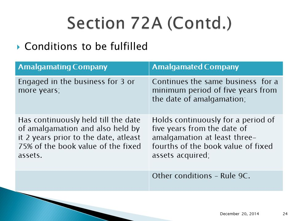  Conditions to be fulfilled Amalgamating CompanyAmalgamated Company Engaged in the business for 3 or more years; Continues the same business for a mi