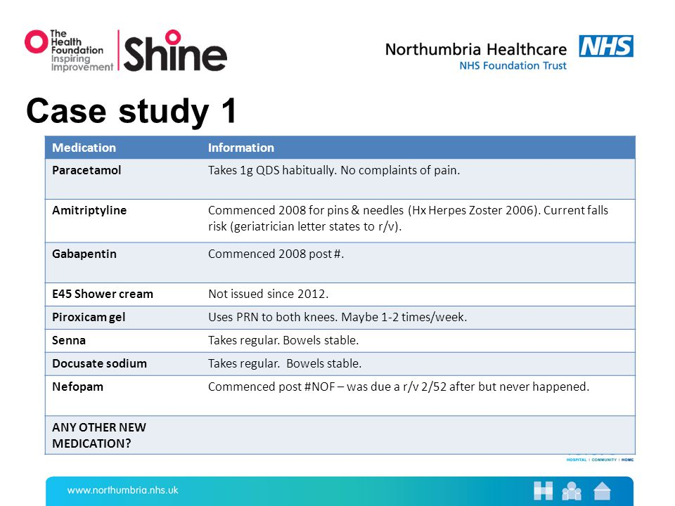 Case study 1 MedicationInformation ParacetamolTakes 1g QDS habitually.