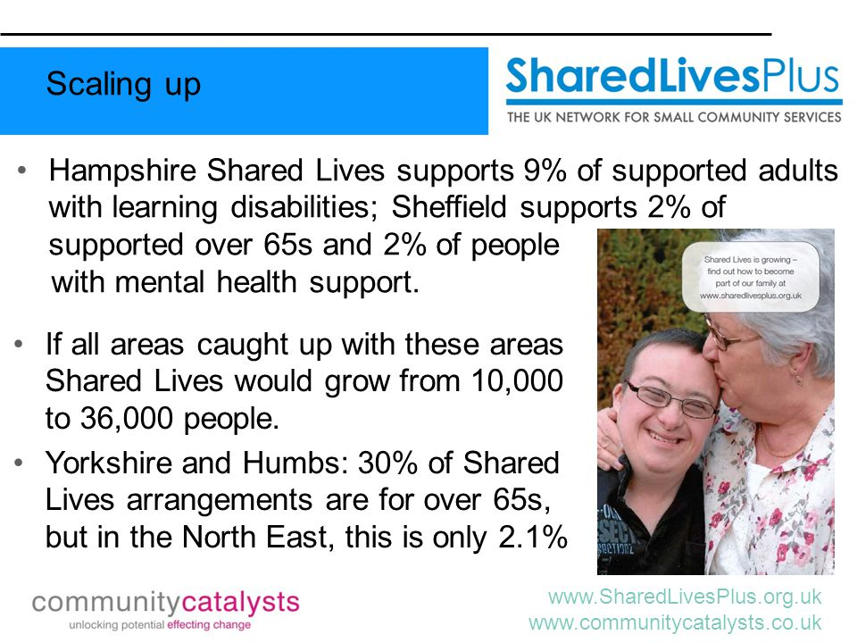 www.SharedLivesPlus.org.uk www.communitycatalysts.co.uk Scaling up Hampshire Shared Lives supports 9% of supported adults with learning disabilities;
