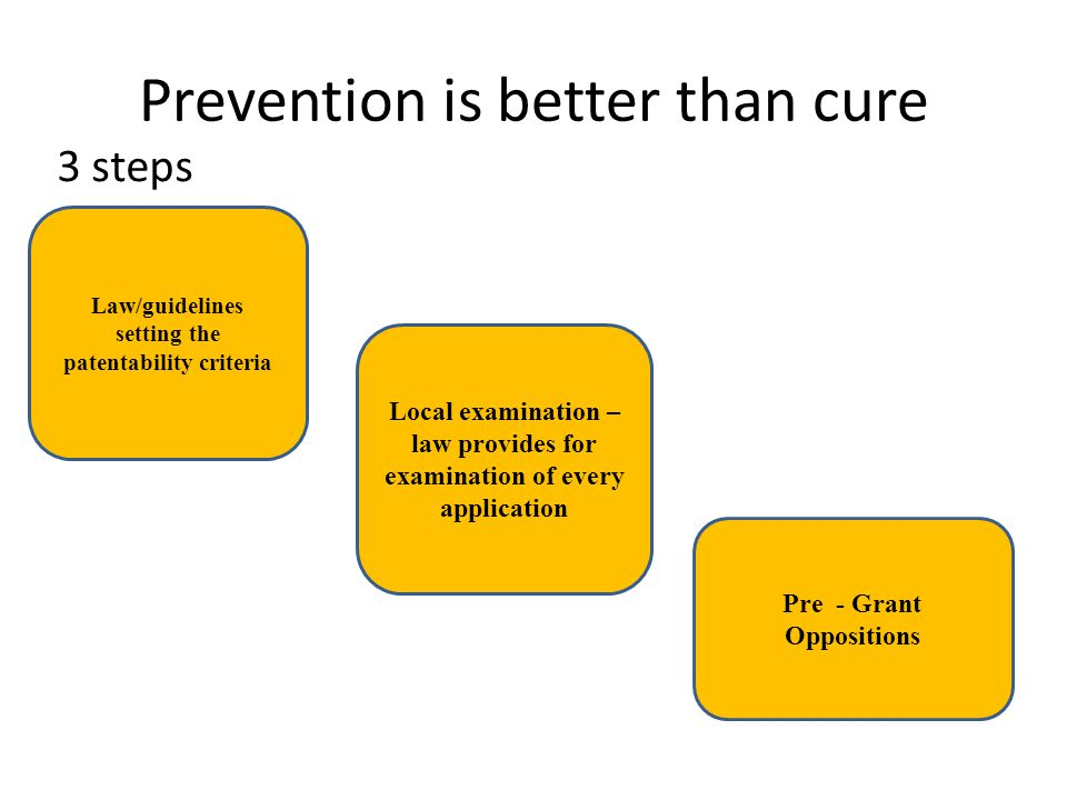 Prevention is better than cure 3 steps Law/guidelines setting the patentability criteria Local examination – law provides for examination of every app