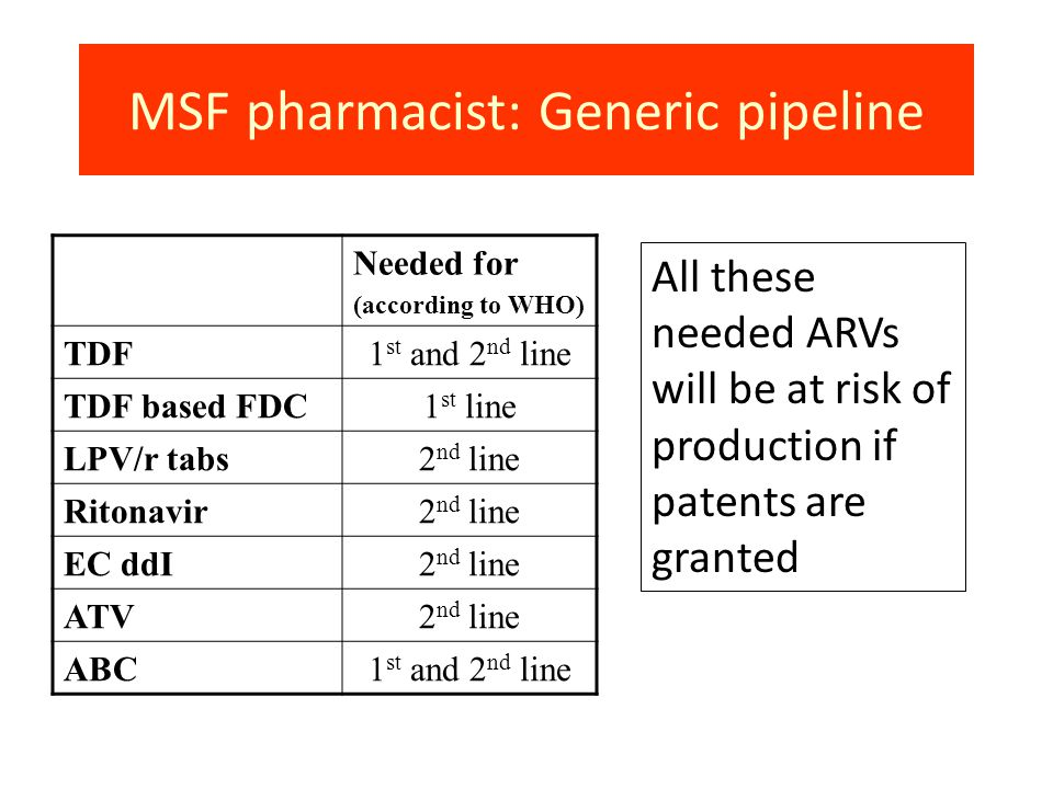 MSF pharmacist: Generic pipeline Needed for (according to WHO) TDF1 st and 2 nd line TDF based FDC1 st line LPV/r tabs2 nd line Ritonavir2 nd line EC