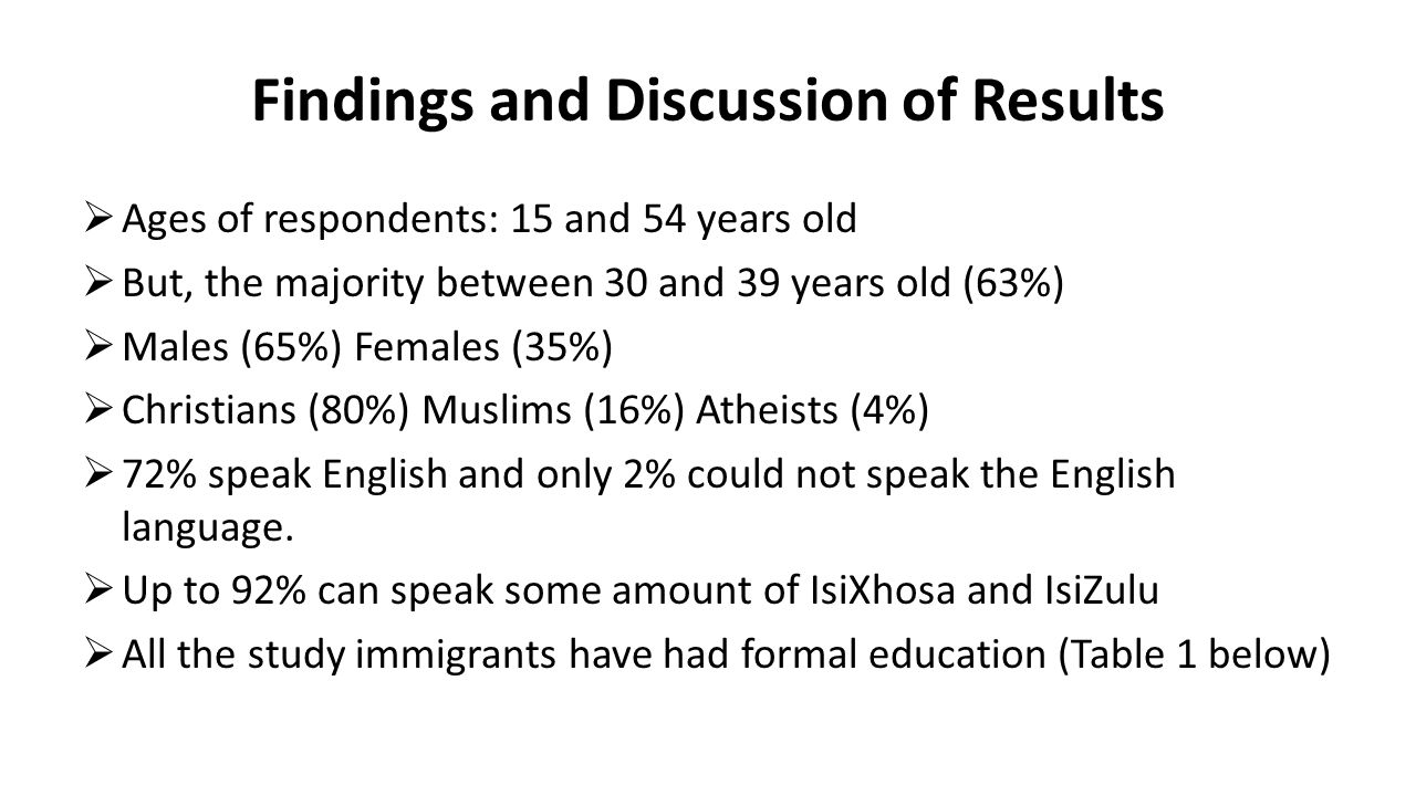 Findings and Discussion of Results  Ages of respondents: 15 and 54 years old  But, the majority between 30 and 39 years old (63%)  Males (65%) Females (35%)  Christians (80%) Muslims (16%) Atheists (4%)  72% speak English and only 2% could not speak the English language.
