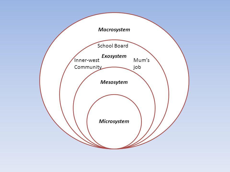 Macrosystem Exosystem Mesosytem Microsystem Mum's job Inner-west Community School Board