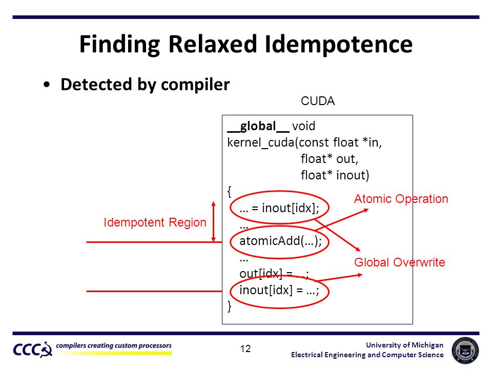 University of Michigan Electrical Engineering and Computer Science Finding Relaxed Idempotence 12 __global__ void kernel_cuda(const float *in, float*