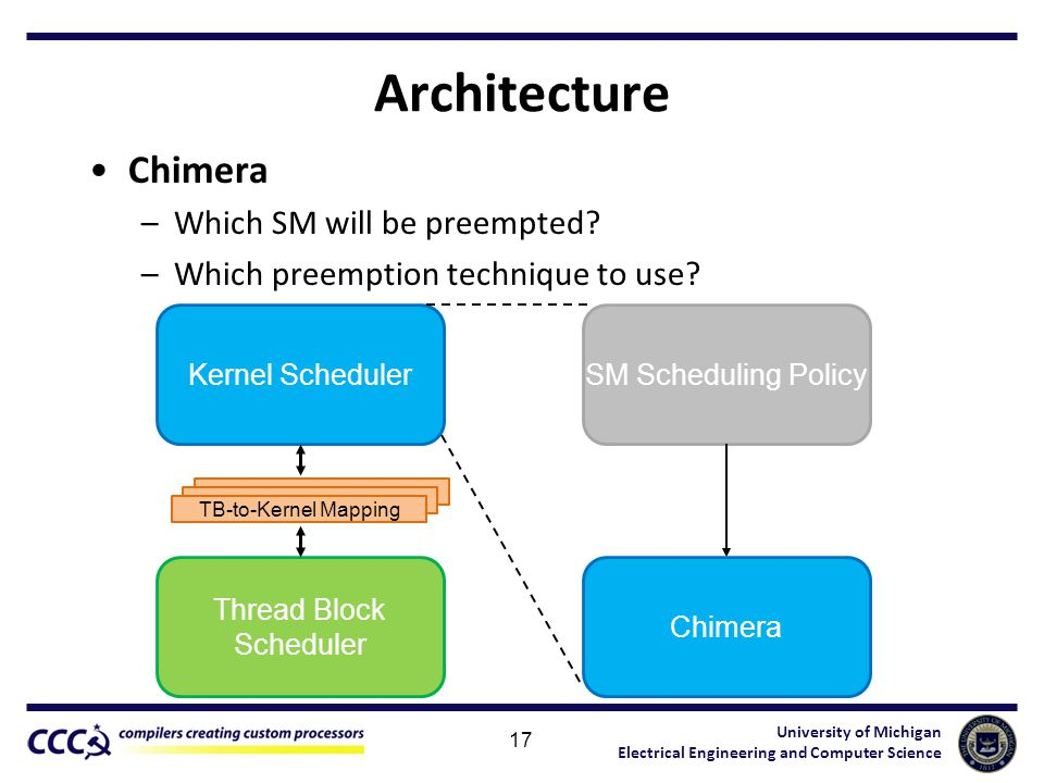University of Michigan Electrical Engineering and Computer Science Chimera –Which SM will be preempted? –Which preemption technique to use? Architectu
