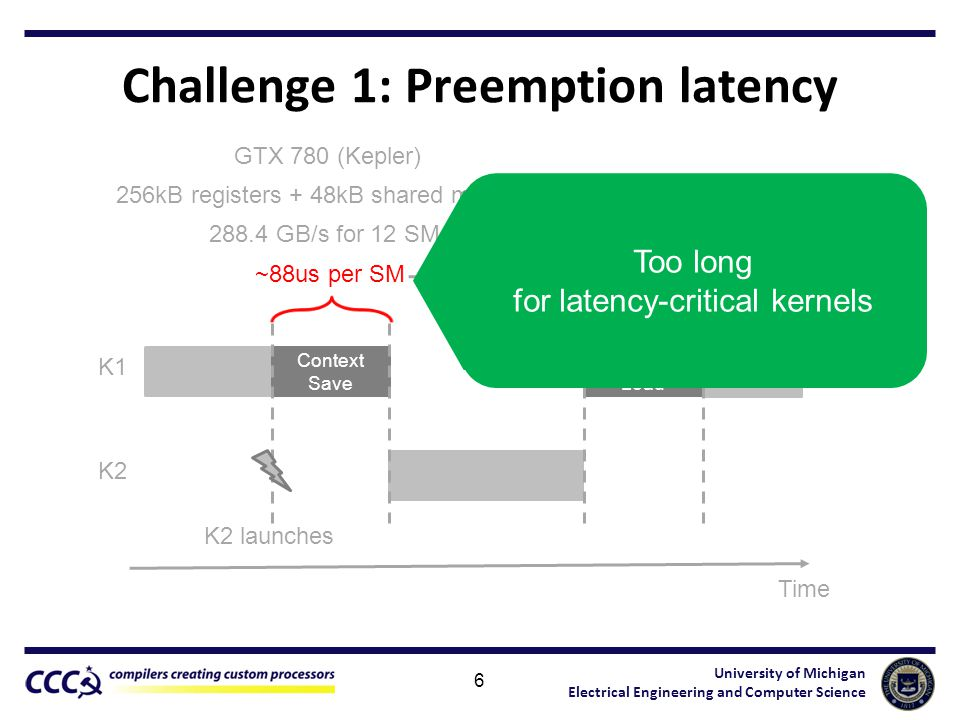 University of Michigan Electrical Engineering and Computer Science Challenge 1: Preemption latency 6 K1 K2 Time K2 launches Context Save Context Load