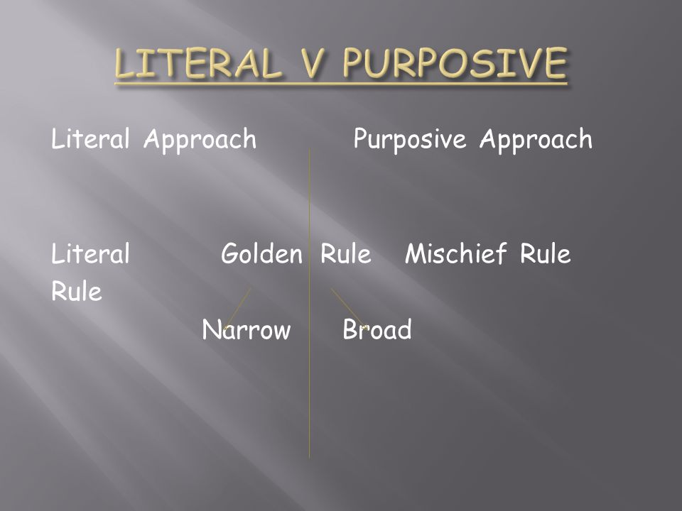 Literal Approach Purposive Approach Literal Golden Rule Mischief Rule Rule Narrow Broad