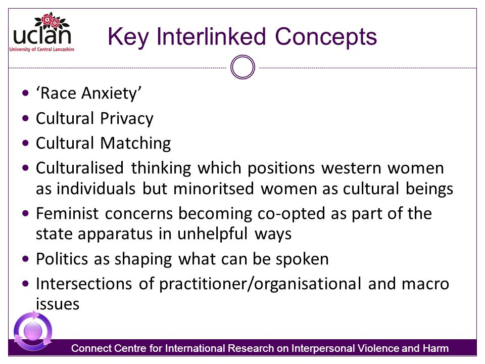 Connect Centre for International Research on Interpersonal Violence and Harm Key Interlinked Concepts 'Race Anxiety' Cultural Privacy Cultural Matching Culturalised thinking which positions western women as individuals but minoritsed women as cultural beings Feminist concerns becoming co-opted as part of the state apparatus in unhelpful ways Politics as shaping what can be spoken Intersections of practitioner/organisational and macro issues