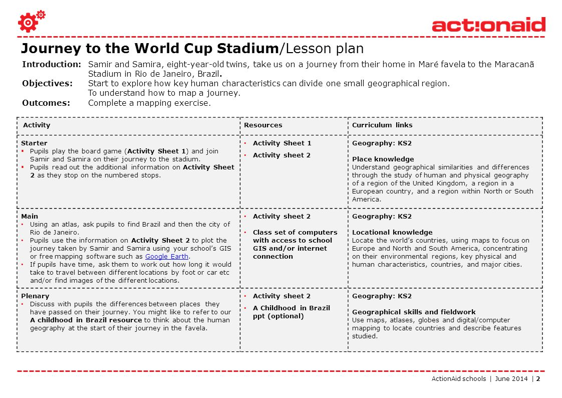 ActionAid schools | June 2014 | 2 ActivityResourcesCurriculum links Starter  Pupils play the board game (Activity Sheet 1) and join Samir and Samira on their journey to the stadium.
