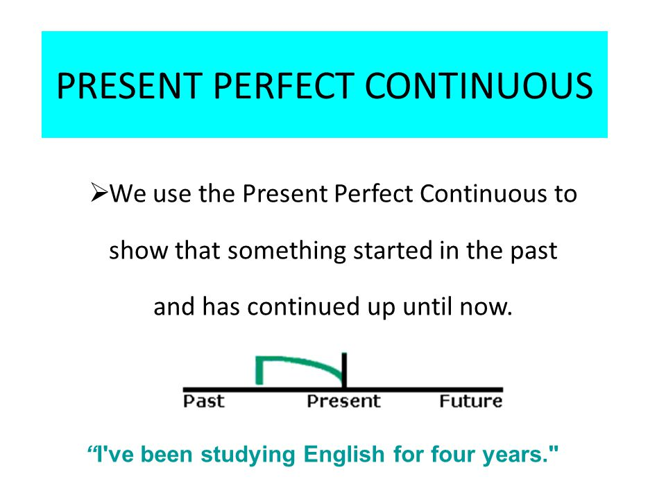 PRESENT PERFECT CONTINUOUS  We use the Present Perfect Continuous to show that something started in the past and has continued up until now.