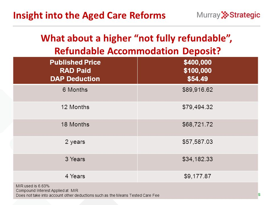 """What about a higher """"not fully refundable"""", Refundable Accommodation Deposit? Insight into the Aged Care Reforms Published Price RAD Paid DAP Deductio"""