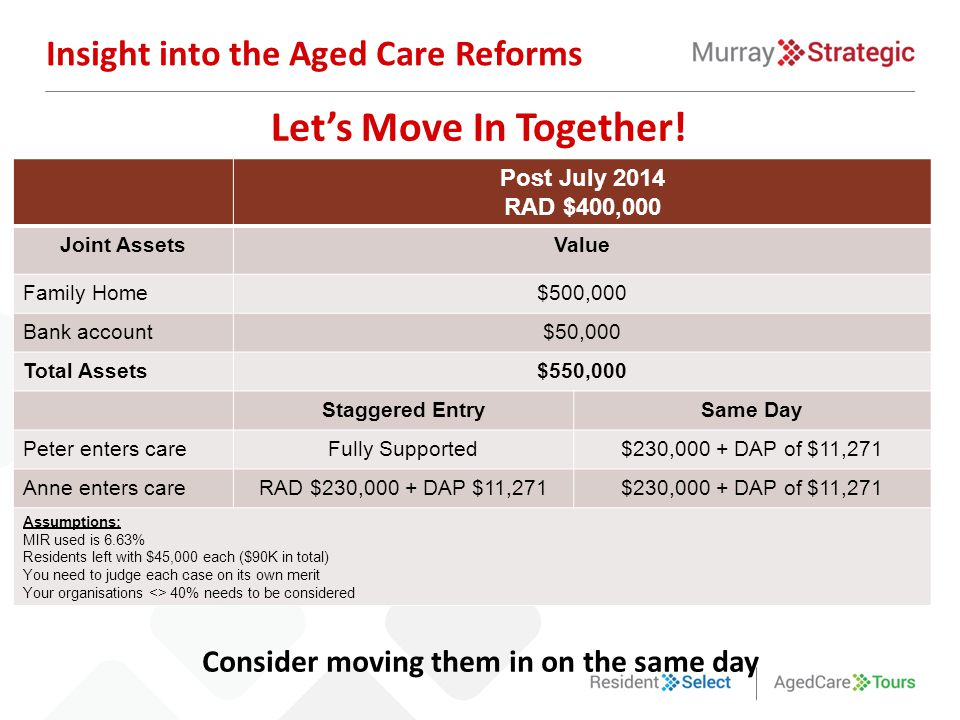 Consider moving them in on the same day Insight into the Aged Care Reforms Let's Move In Together.