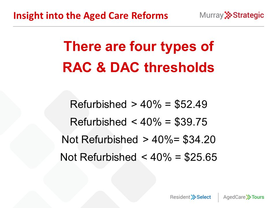 Insight into the Aged Care Reforms There are four types of RAC & DAC thresholds Refurbished > 40% = $52.49 Refurbished < 40% = $39.75 Not Refurbished
