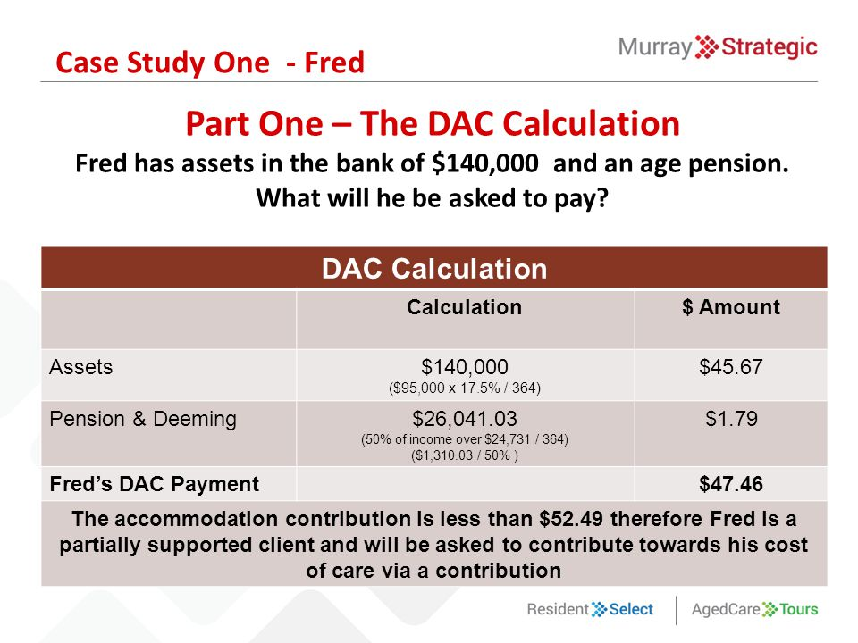 Part One – The DAC Calculation Fred has assets in the bank of $140,000 and an age pension. What will he be asked to pay? DAC Calculation Calculation$