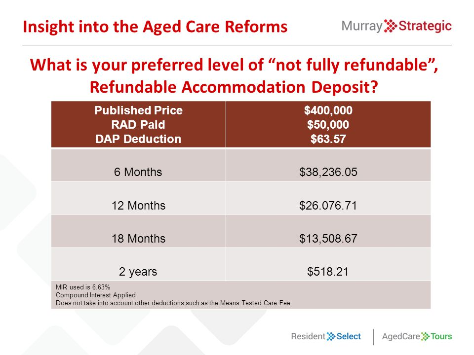 """Insight into the Aged Care Reforms What is your preferred level of """"not fully refundable"""", Refundable Accommodation Deposit? Published Price RAD Paid"""