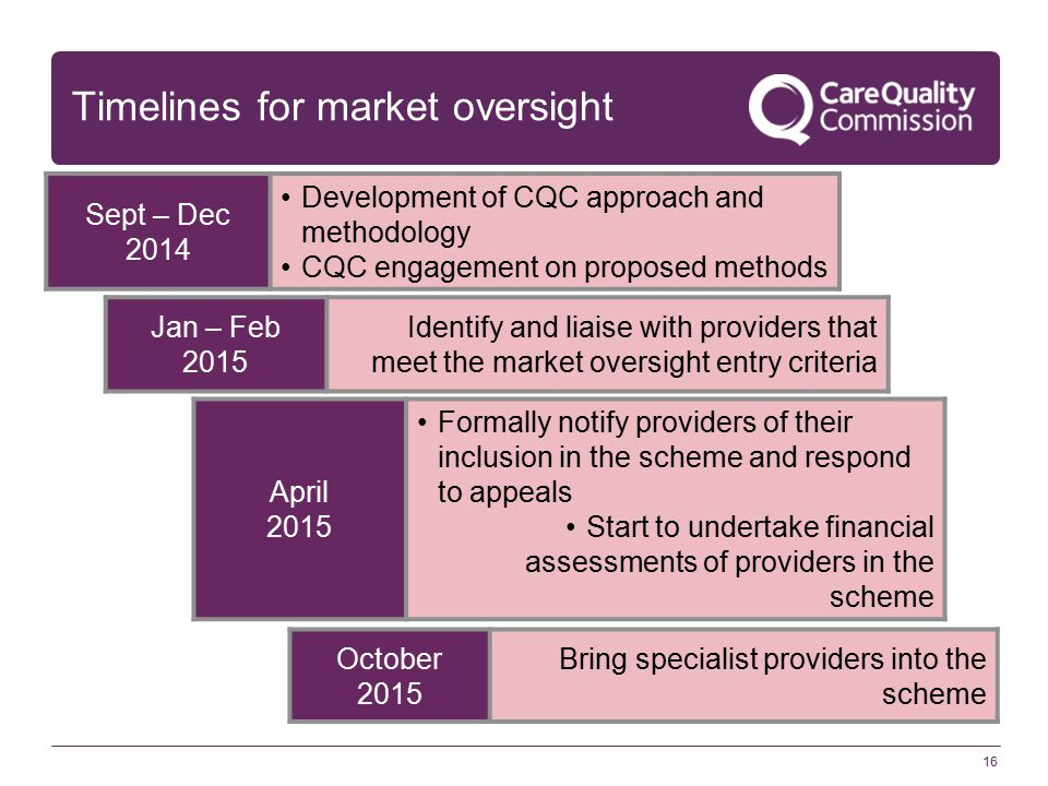 16 Timelines for market oversight Sept – Dec 2014 Development of CQC approach and methodology CQC engagement on proposed methods Jan – Feb 2015 Identify and liaise with providers that meet the market oversight entry criteria April 2015 Formally notify providers of their inclusion in the scheme and respond to appeals Start to undertake financial assessments of providers in the scheme October 2015 Bring specialist providers into the scheme